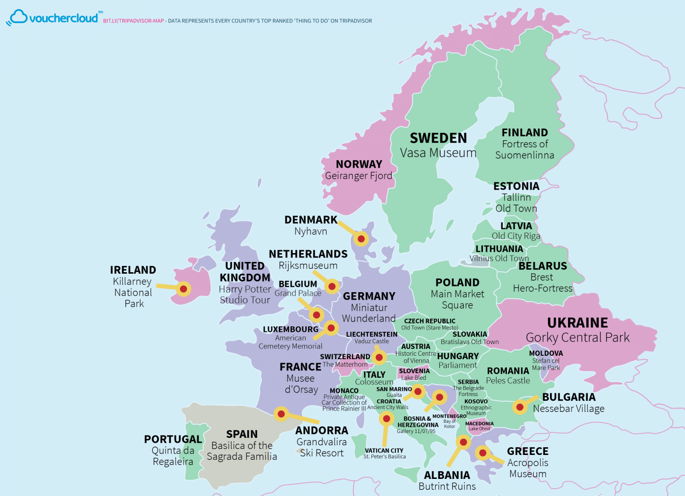 Tourist attraction of every country in the world on one map for Best european countries to visit