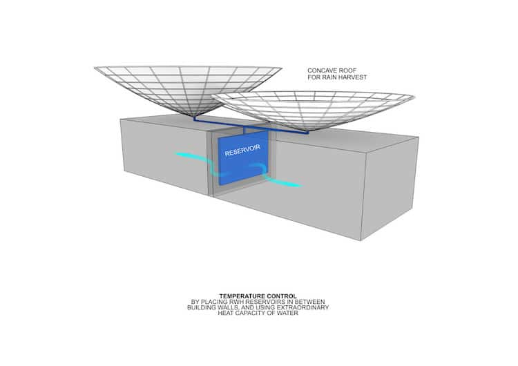 concave roof bmdesign sustainability environment design architecture