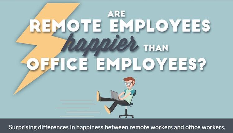 remote work inforgraphic