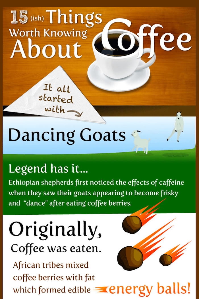 coffee infographic creative data visualization