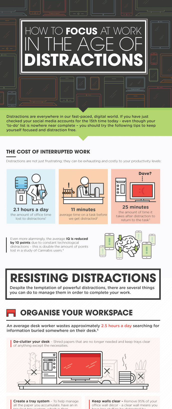 productivity infographic interesting data visualization