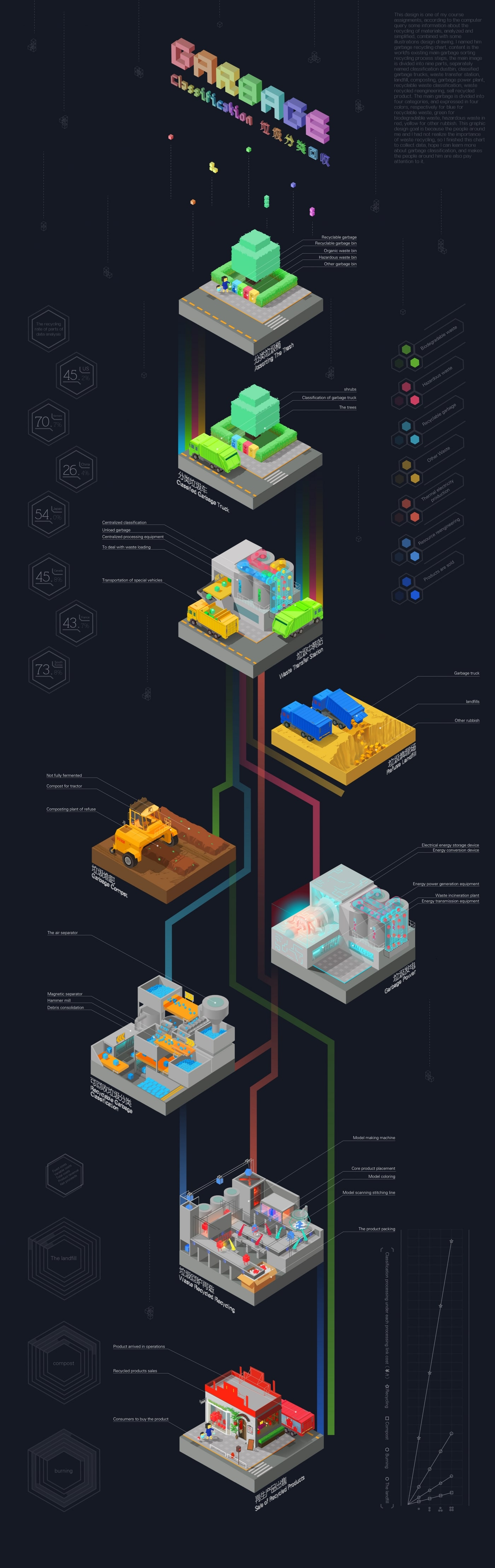 30+ Cool Infographics That Exemplify Creative Data ...