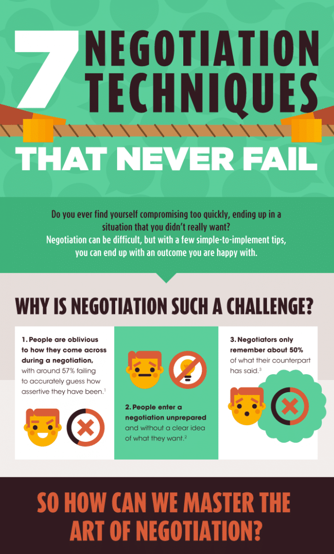 Cool Infographics negotiation technique