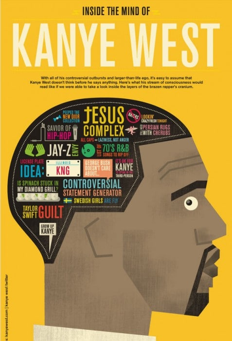 funny infographics creative music data visualization about kanye west