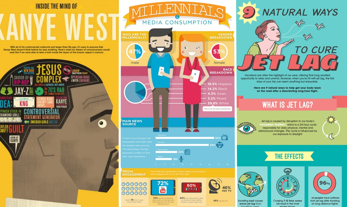 30 Cool Infographics That Exemplify Creative Data