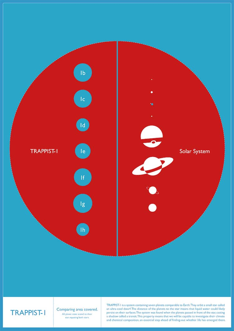 fantasy travel posters TRAPPIST-1 NASA