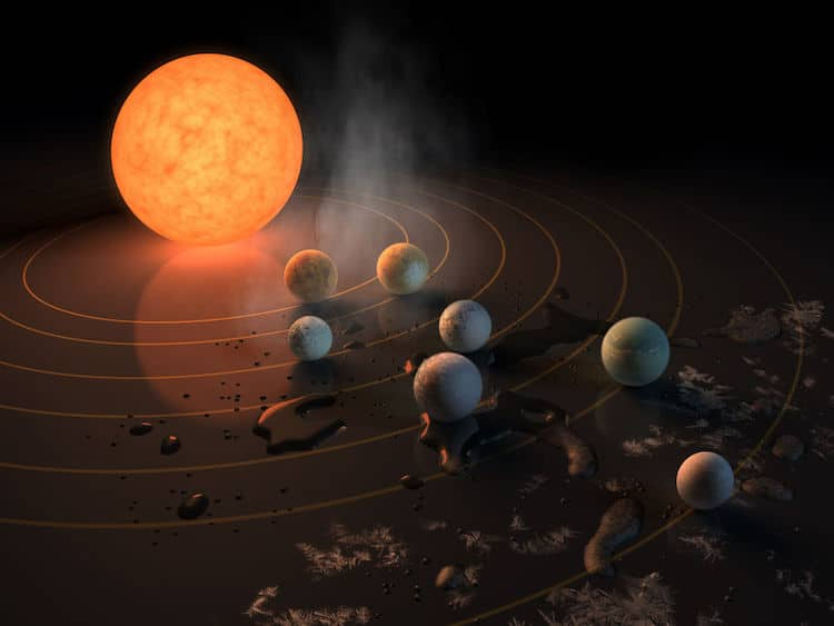Indywatch feed allcommunity alien life trappist 1 fandeluxe Image collections