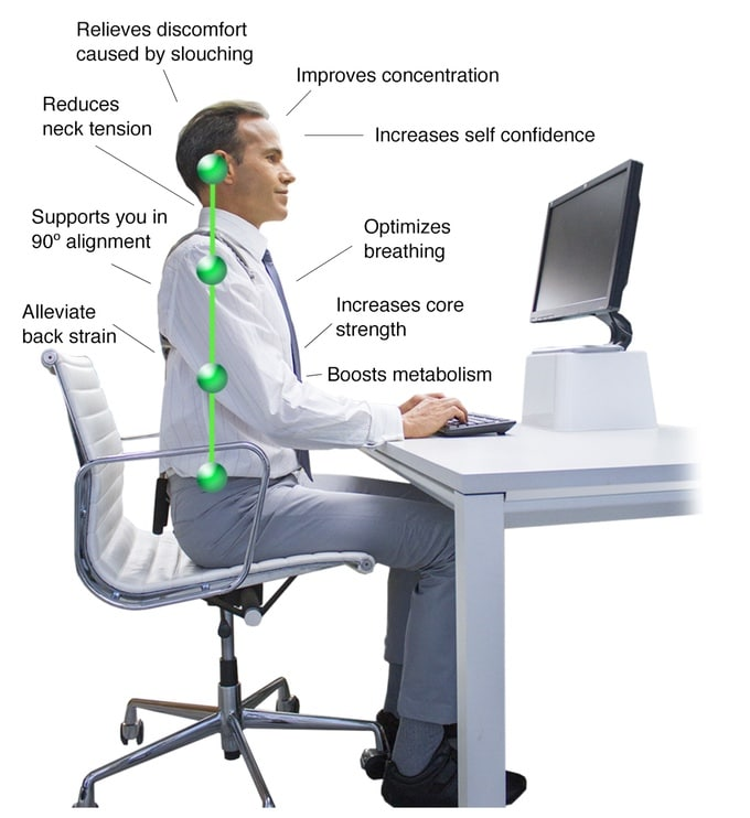 innovative posture brace is a genius ergonomic posture corrector