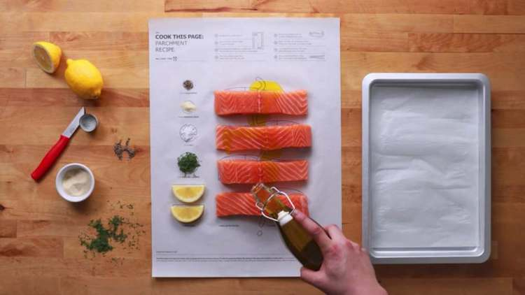 "IKEA Food Made Simple With ""Fill in the Blanks"" Paper"