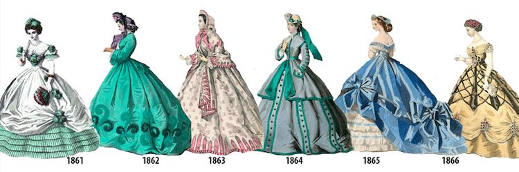 Chronologie illustrée de l'histoire de la mode féminine