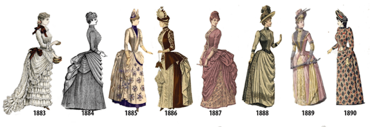 Women S Fashion History Outlined In Illustrated Timeline From 1784 1970