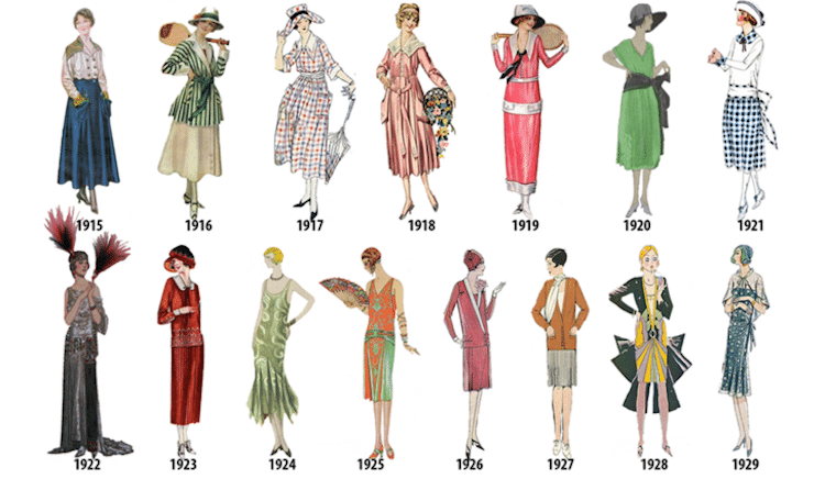 Womens Fashion S By Decade