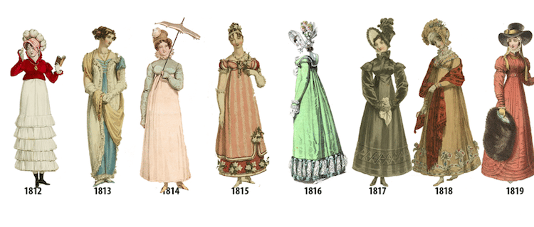 Women's Fashion History Illustrated Timeline