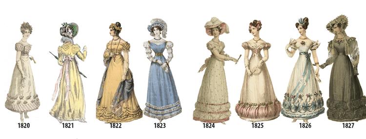 línea de tiempo historia de la moda femenina