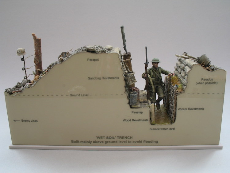 trench warfare military modeling