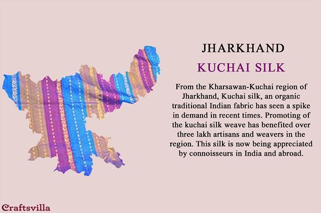 India Textile Map