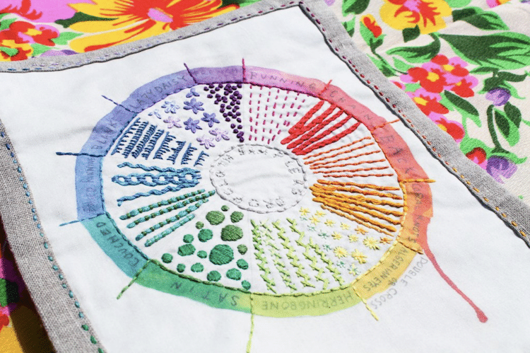Creative Gifts for Artists Color Wheel Embroidery