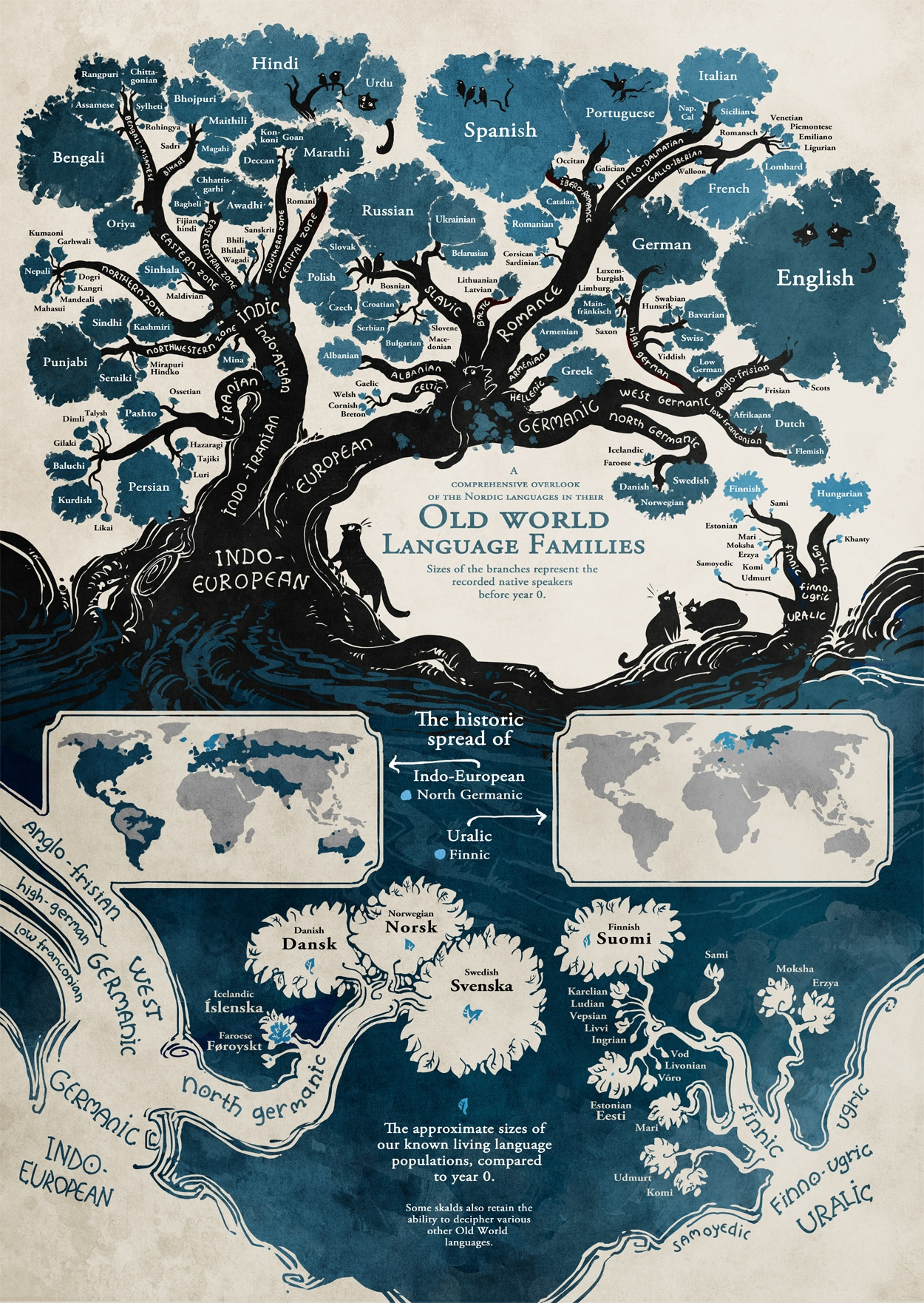 Comic Artist Maps The History Of Languages With A