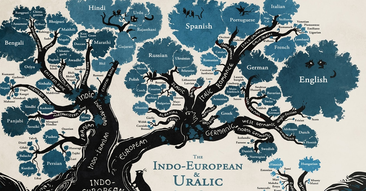 The tree map of world languages - Did you know? - Argentina Expats Forum