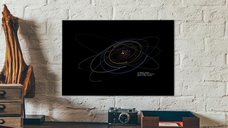 Solar System SpaceTime Coordinates Prints Space Posters