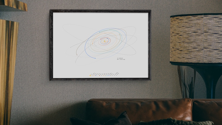 Solar System SpaceTime Coordinates Prints Space Posters