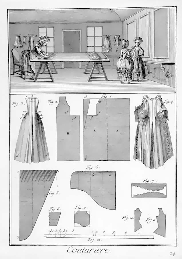 Free Historic Costume Patterns