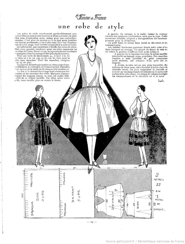 Free Historical Costume Patterns Available Online