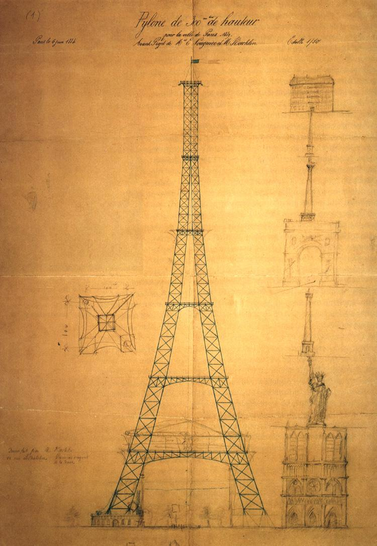 Eiffel Tower History How Tall is The Eiffel Tower Why Was The Eiffel Tower Built