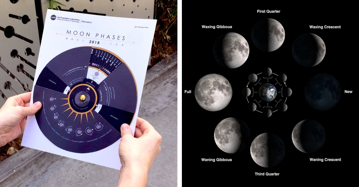 NASA's DIY Moon Calendar Shows the Moon Phase on Any Day of the Year