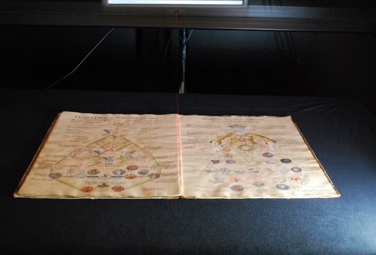 Ritman Library Occult Library Scanning Process