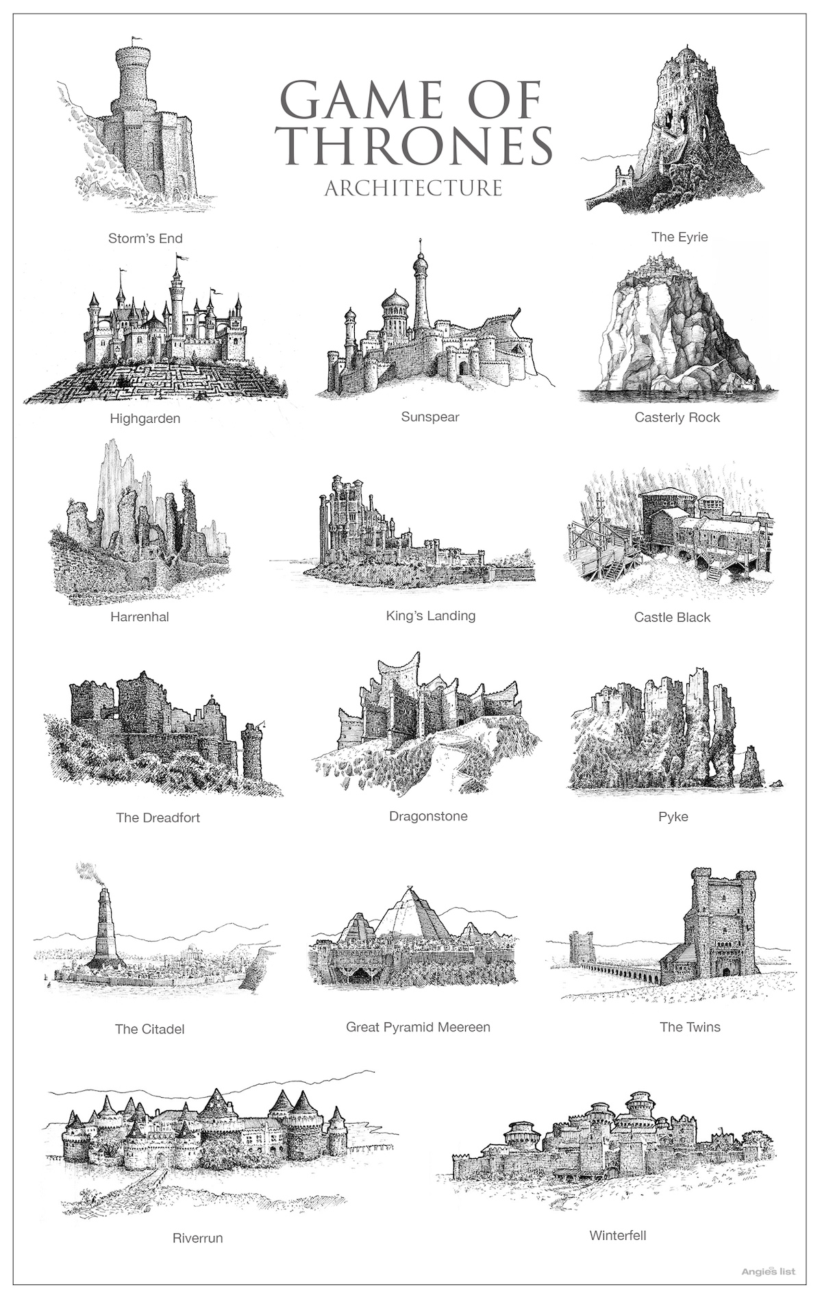 Game of Thrones Architecture
