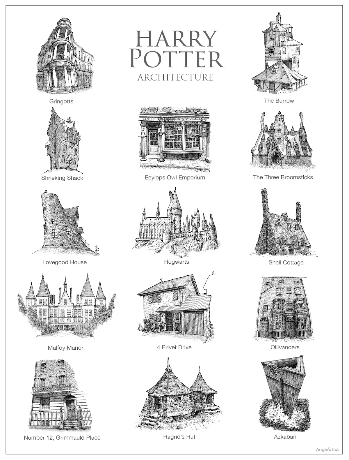 Harry Potter Architecture