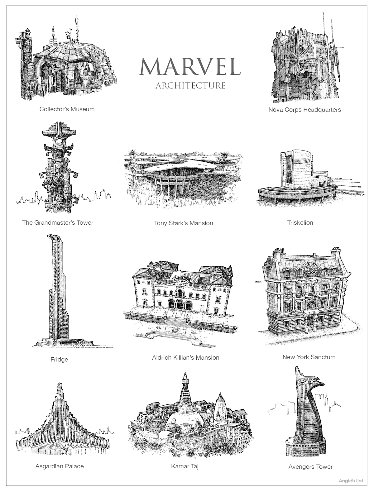 Marvel Universe Architecture