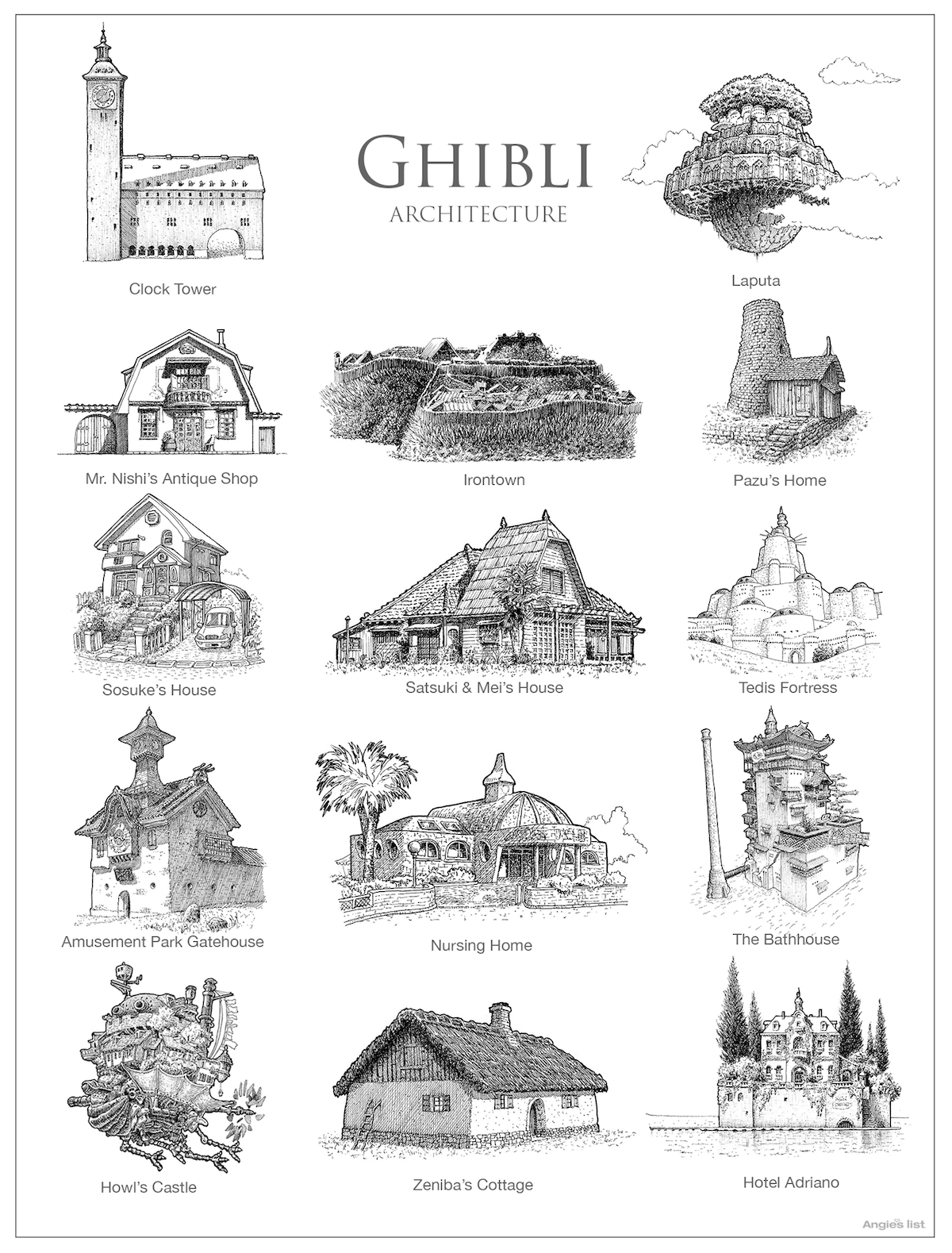 Illustration of Studio Ghibli Architecture