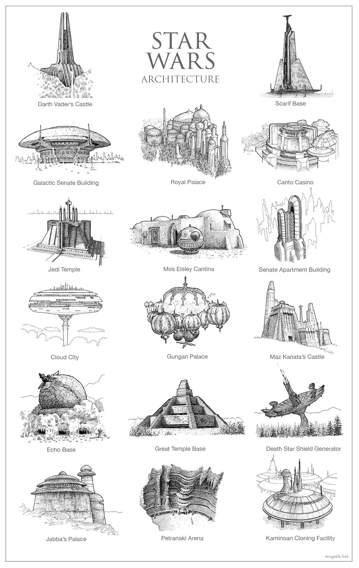 Illustration of Star Wars Architecture