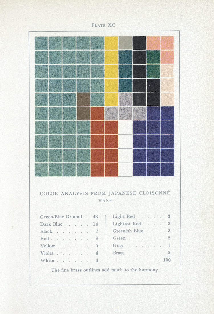 Color Theory Manual Emily Noyes Vanderpoel