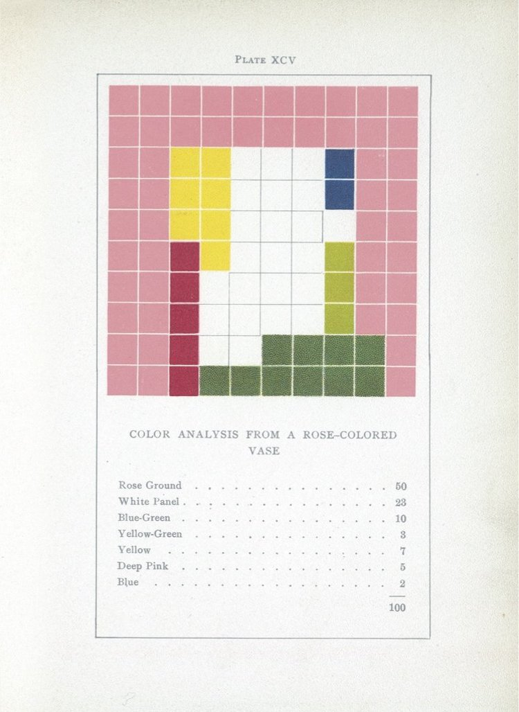 Color Theory Emily Noyes Vanderpoel