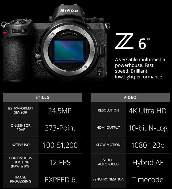 Nikon Z6 Features