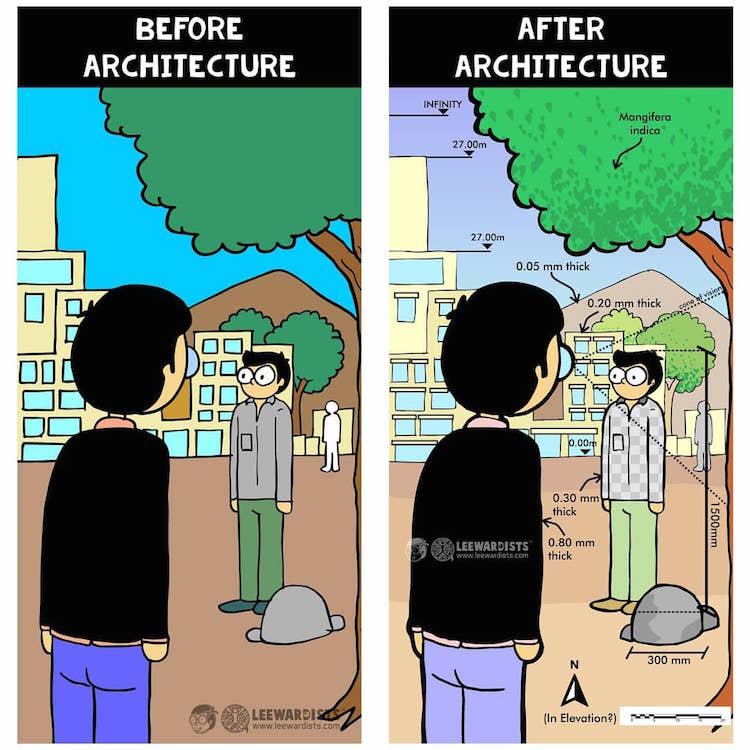 Webcomic Architects by Leewardists