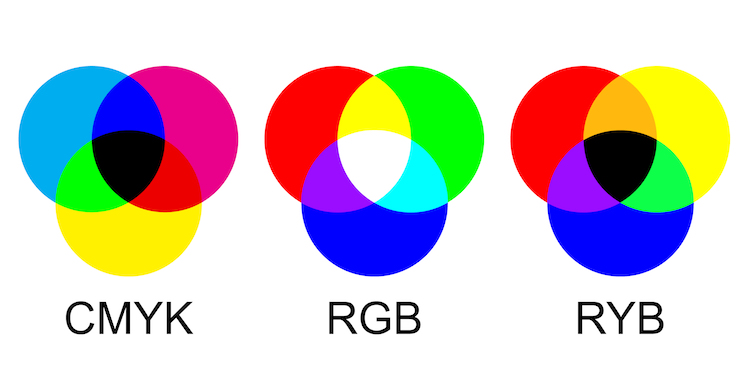 Primary Color Schemes, Additive and Subtractive Models