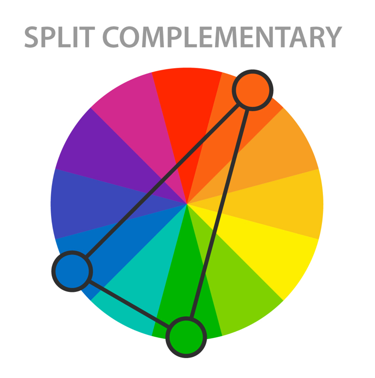 Color Harmony - Split Complementary Color Scheme