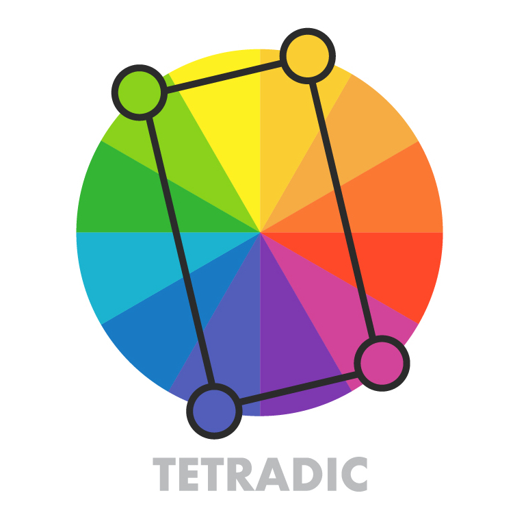 Color Harmony - Tetradic Color Scheme