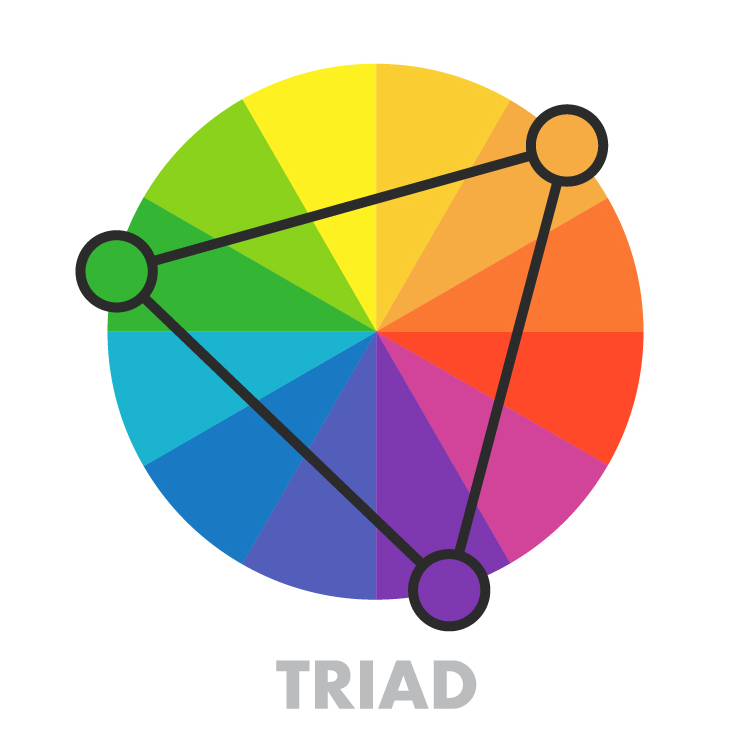 Color Harmony - Triadic Color Scheme