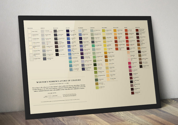 Werner's Nomenclature of Colors Online