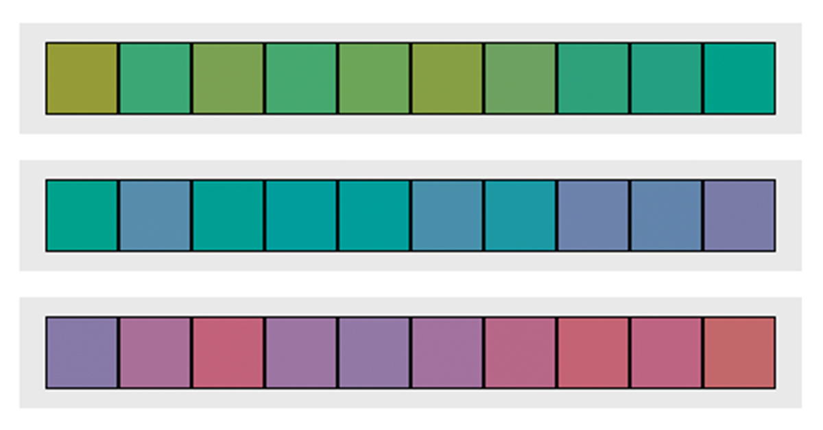 Pantone Color Vision Test Evaluates Your Ability to
