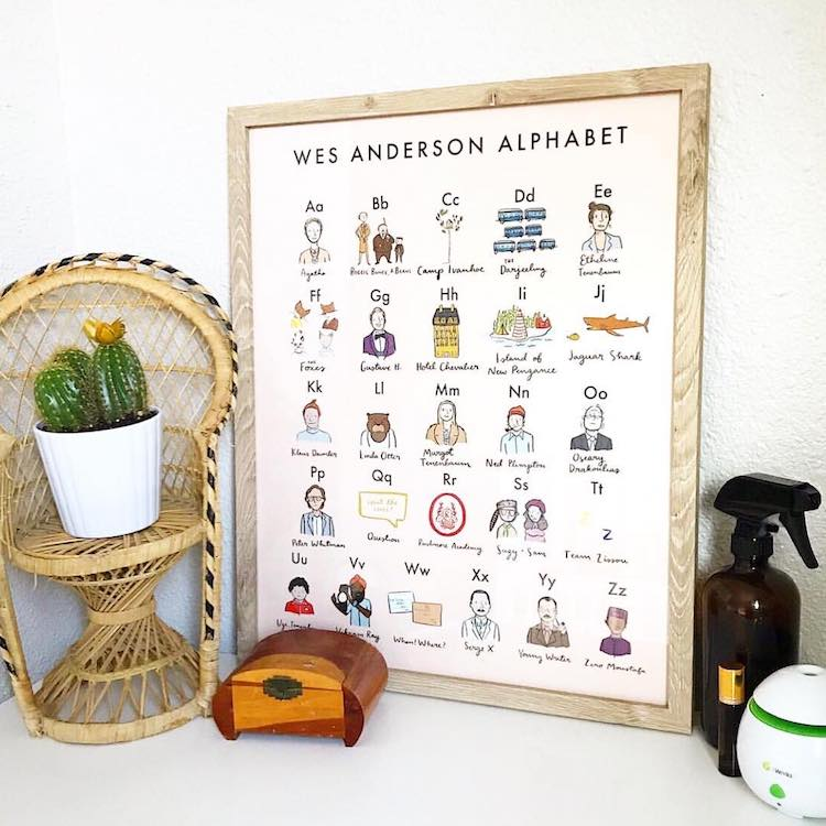 Wes Anderson Alphabet by Abbie Paulhus