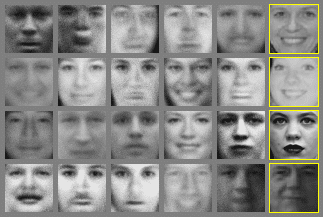 AI - Computer Generated Portraits