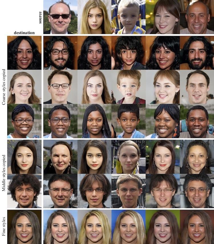AI - GAN Portraits