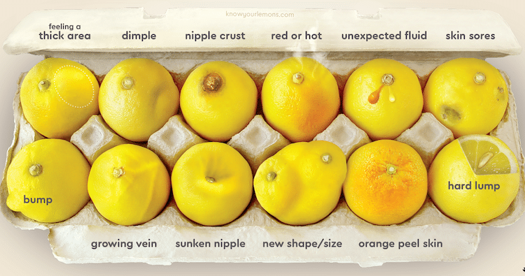 Know Your Lemons Campaign Illustrated Signs of Breast Cancer Symptoms