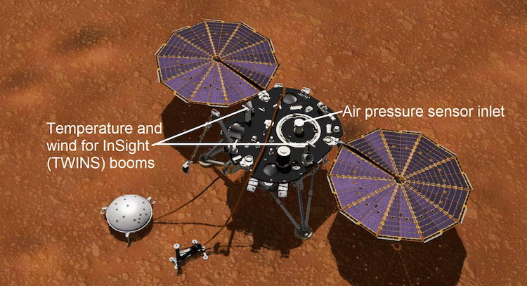 InSight Lander - Mars Weather Report